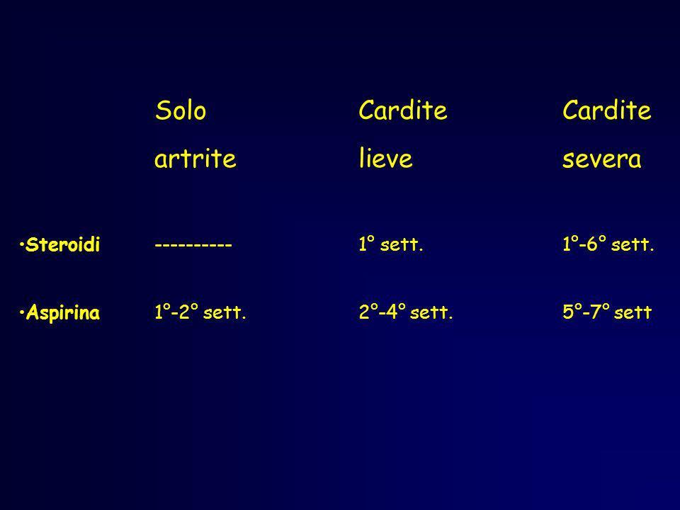 SoloCarditeCardite artritelievesevera Steroidi----------1° sett.1°-6° sett. Aspirina1°-2° sett.2°-4° sett.5°-7° sett