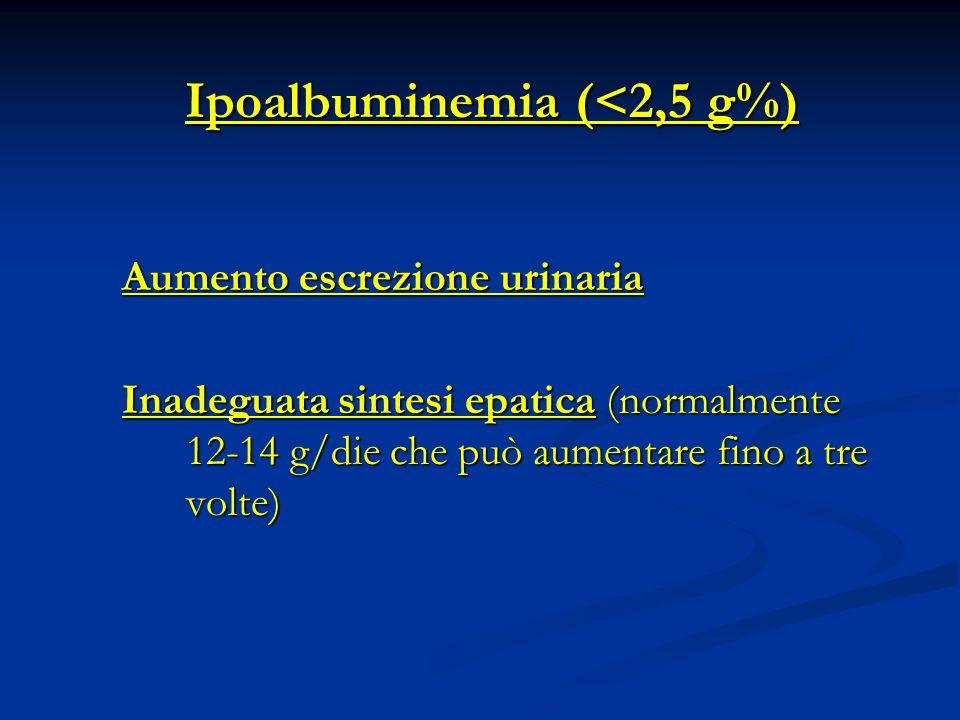 Ipodisprotidemia IPEROSMOLARITA ALBUMINA PLASMATICA IPOONCHIA FILTRATO GLOMERULARE EDEMA IPOVOLEMIA SECREZIONE ALDOSTERONE SECREZIONE ADH