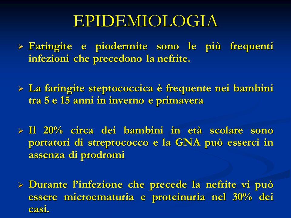 EPIDEMIOLOGIA Faringite e piodermite sono le più frequenti infezioni che precedono la nefrite.