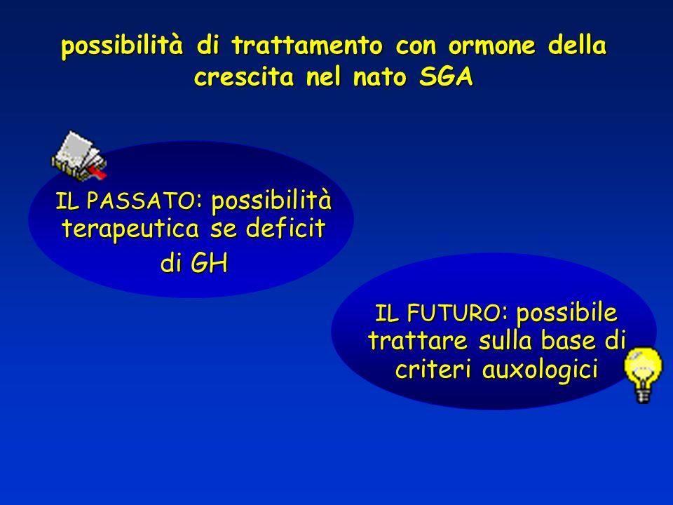 IL FUTURO : possibile trattare sulla base di criteri auxologici possibilità di trattamento con ormone della crescita nel nato SGA IL PASSATO : possibi