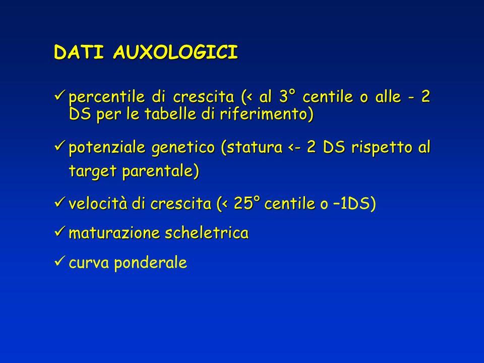 esame obiettivo completo esame obiettivo completo valutazione sindromologica (se opportuno) valutazione sindromologica (se opportuno) ematochimici generali ematochimici generali indici nutrizionali, EMA, AbTG indici nutrizionali, EMA, AbTG funzionalità tiroidea funzionalità tiroidea cariotipo (femmine) cariotipo (femmine) ulteriori indagini endocrinologiche ulteriori indagini endocrinologiche