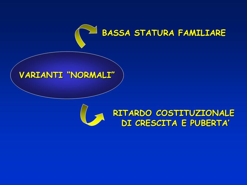 RITARDO COSTITUZIONALE DI CRESCITA E PUBERTA VARIANTI NORMALI BASSA STATURA FAMILIARE