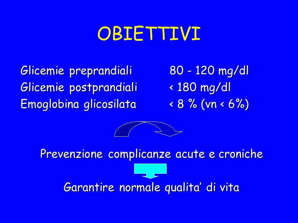 OBIETTIVI Glicemie preprandiali 80 - 120 mg/dl Glicemie postprandiali < 180 mg/dl Emoglobina glicosilata < 8 % (vn < 6%) Prevenzione complicanze acute