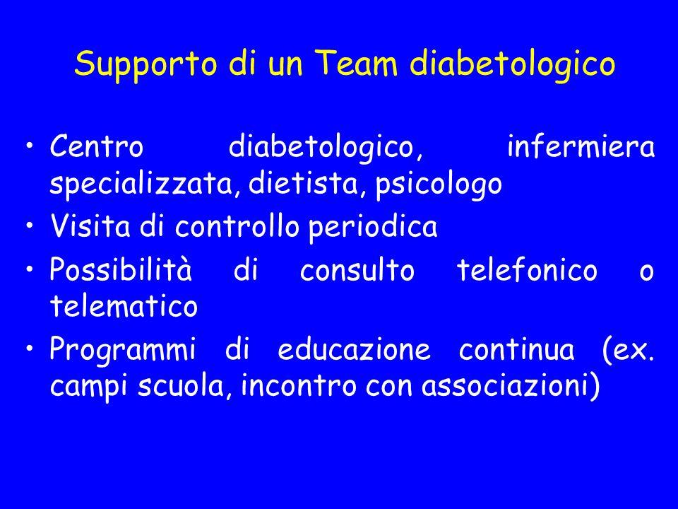 Supporto di un Team diabetologico Centro diabetologico, infermiera specializzata, dietista, psicologo Visita di controllo periodica Possibilità di con