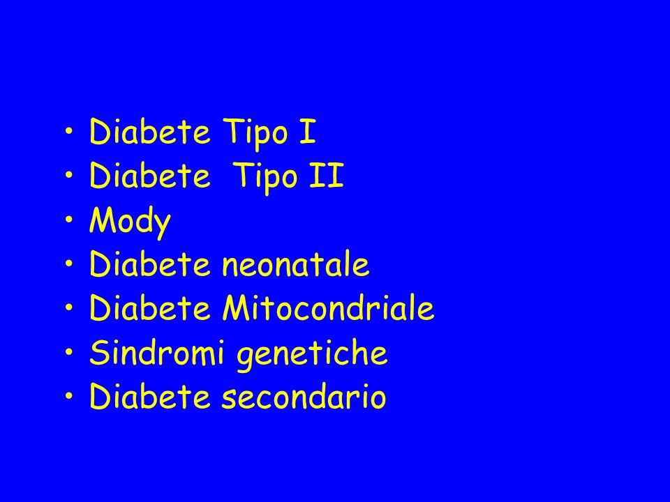 Diabete Tipo I Diabete Tipo II Mody Diabete neonatale Diabete Mitocondriale Sindromi genetiche Diabete secondario