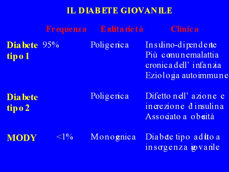 710 bambini obesi italiani Range età: 6-18 anni BMI: 35+/- 6 61% familiarità per obesità e 50% per diabete OGTT: 4,5 % Diabetes Care 2003