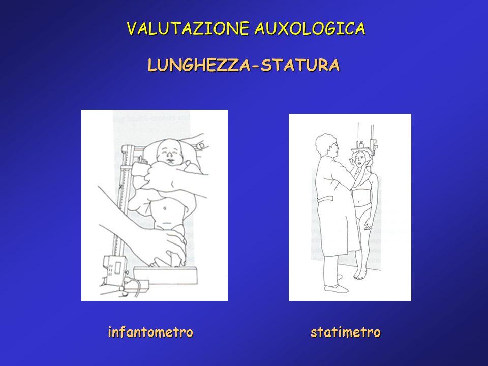 VALUTAZIONE AUXOLOGICA LUNGHEZZA-STATURA infantometrostatimetro