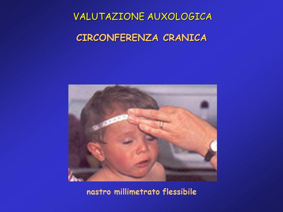 nastro millimetrato flessibile VALUTAZIONE AUXOLOGICA CIRCONFERENZA CRANICA