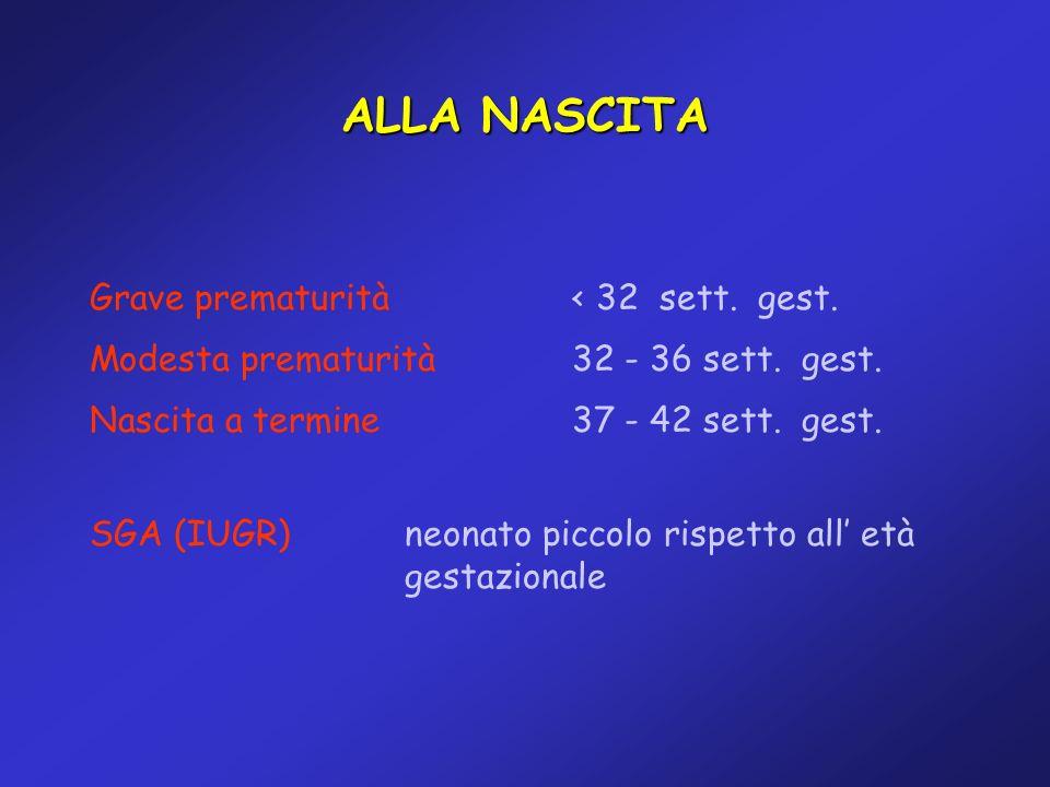 Grave prematurità < 32 sett. gest. Modesta prematurità 32 - 36 sett. gest. Nascita a termine 37 - 42 sett. gest. SGA (IUGR)neonato piccolo rispetto al