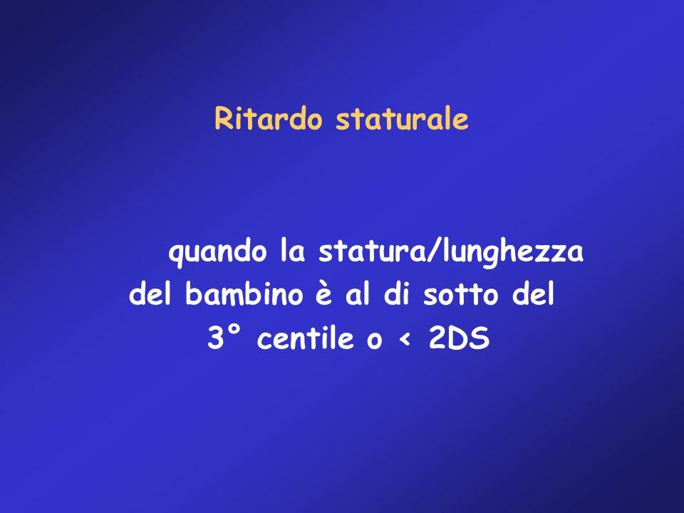 Ritardo staturale quando la statura/lunghezza del bambino è al di sotto del 3° centile o < 2DS