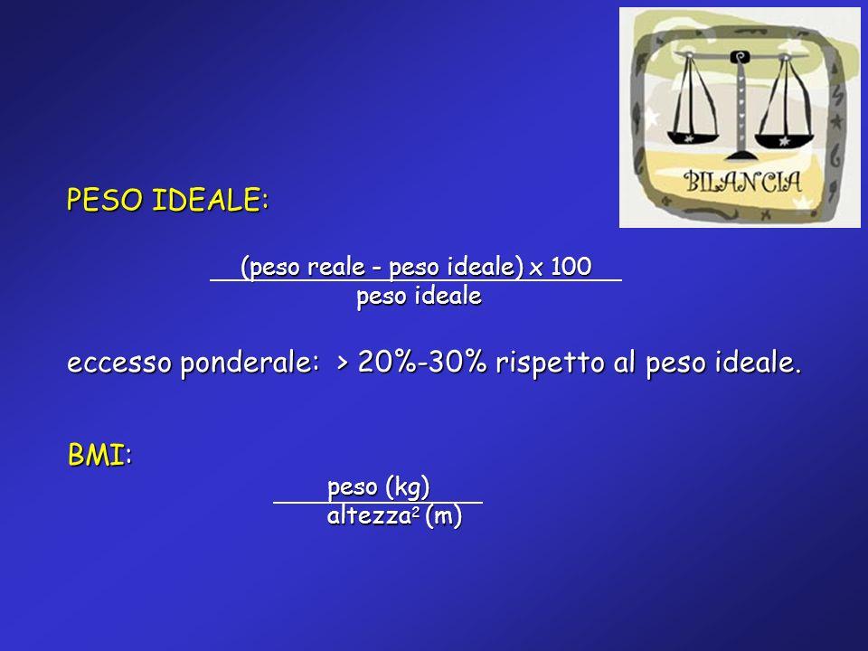PESO IDEALE: (peso reale - peso ideale) x 100 peso ideale peso ideale eccesso ponderale: > 20%-30% rispetto al peso ideale. BMI: peso (kg) altezza 2 (