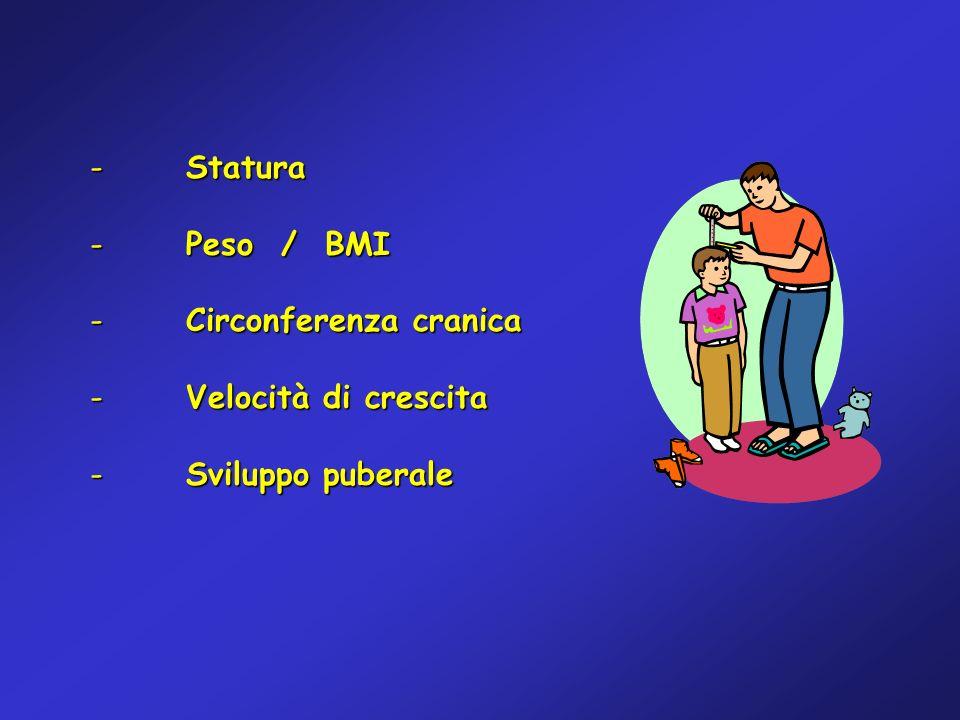 - Statura - Peso / BMI - Circonferenza cranica - Velocità di crescita - Sviluppo puberale