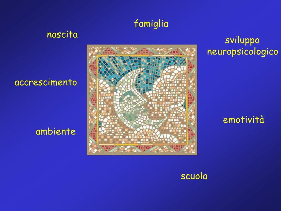 nascita famiglia accrescimento sviluppo neuropsicologico ambiente emotività scuola