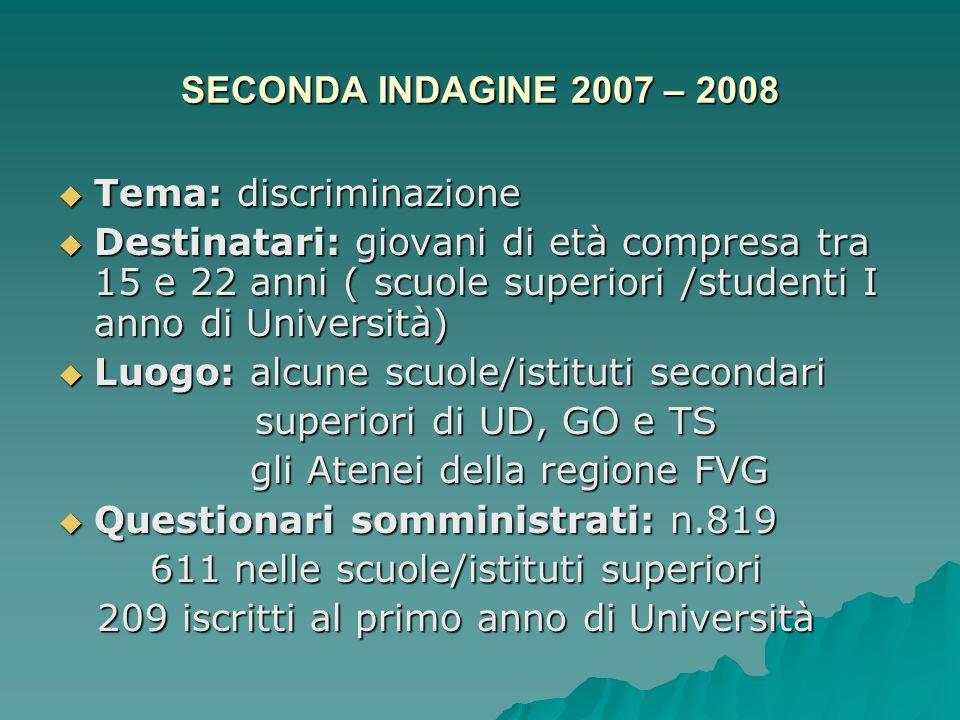 SECONDA INDAGINE 2007 – 2008 Tema: discriminazione Tema: discriminazione Destinatari: giovani di età compresa tra 15 e 22 anni ( scuole superiori /stu