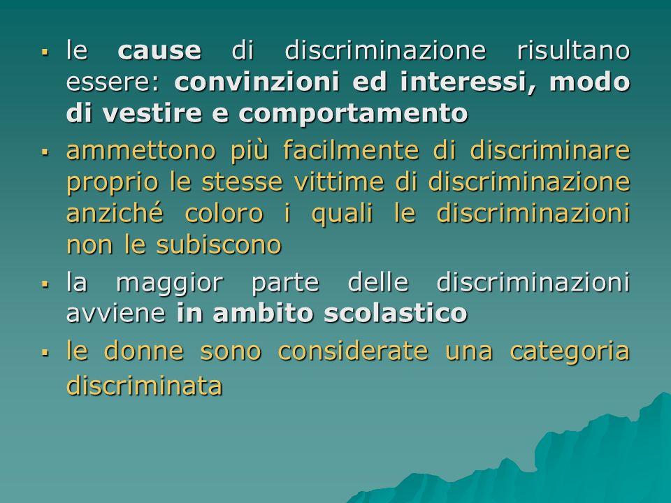 le cause di discriminazione risultano essere: convinzioni ed interessi, modo di vestire e comportamento le cause di discriminazione risultano essere: