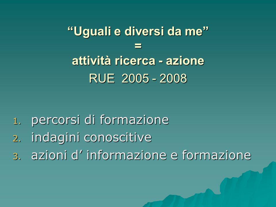Uguali e diversi da me = attività ricerca - azione RUE 2005 - 2008 1. percorsi di formazione 2. indagini conoscitive 3. azioni d informazione e formaz