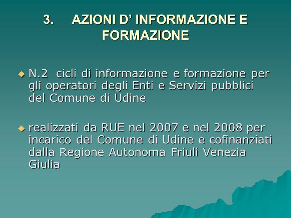3. AZIONI D INFORMAZIONE E FORMAZIONE N.2 cicli di informazione e formazione per gli operatori degli Enti e Servizi pubblici del Comune di Udine N.2 c