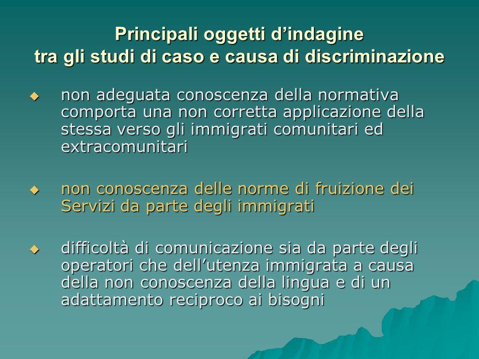 Principali oggetti dindagine tra gli studi di caso e causa di discriminazione non adeguata conoscenza della normativa comporta una non corretta applic