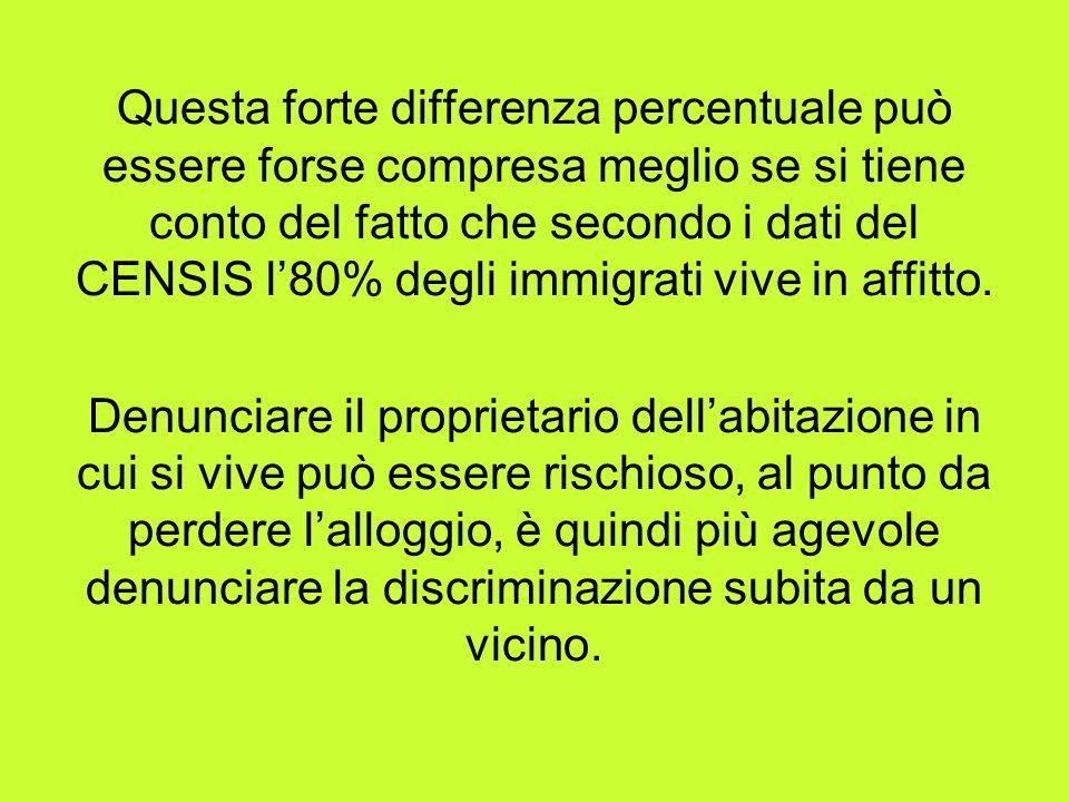 Questa forte differenza percentuale può essere forse compresa meglio se si tiene conto del fatto che secondo i dati del CENSIS l80% degli immigrati vive in affitto.