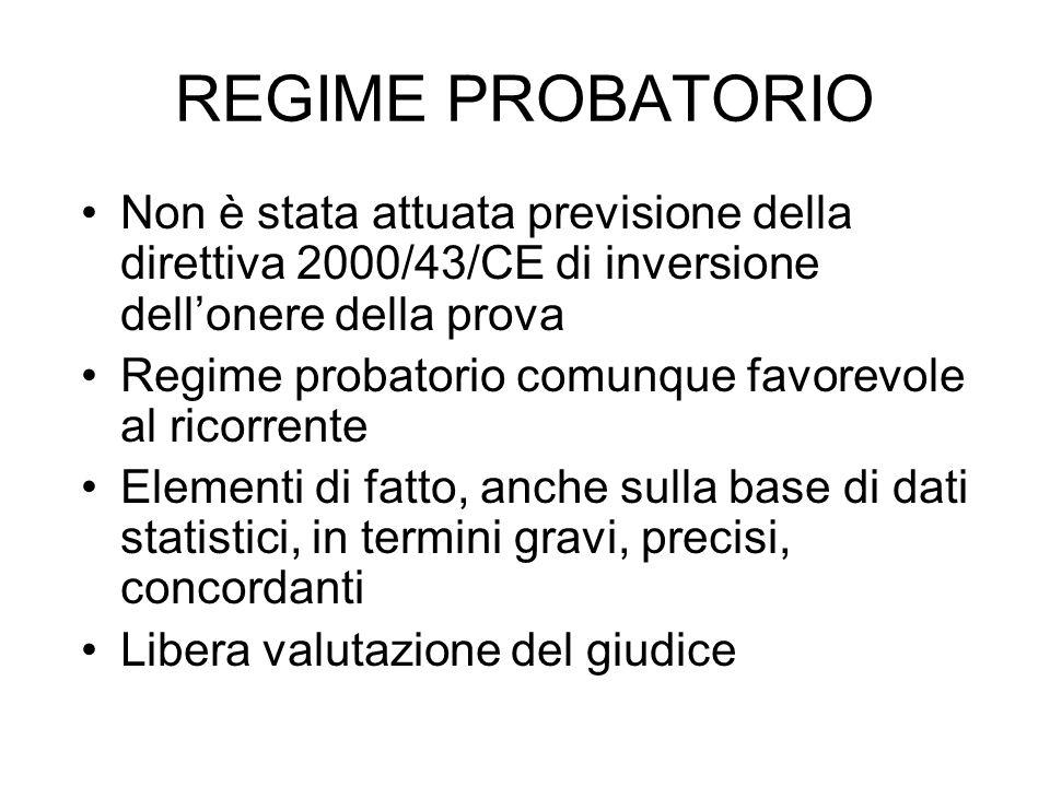 REGIME PROBATORIO Non è stata attuata previsione della direttiva 2000/43/CE di inversione dellonere della prova Regime probatorio comunque favorevole