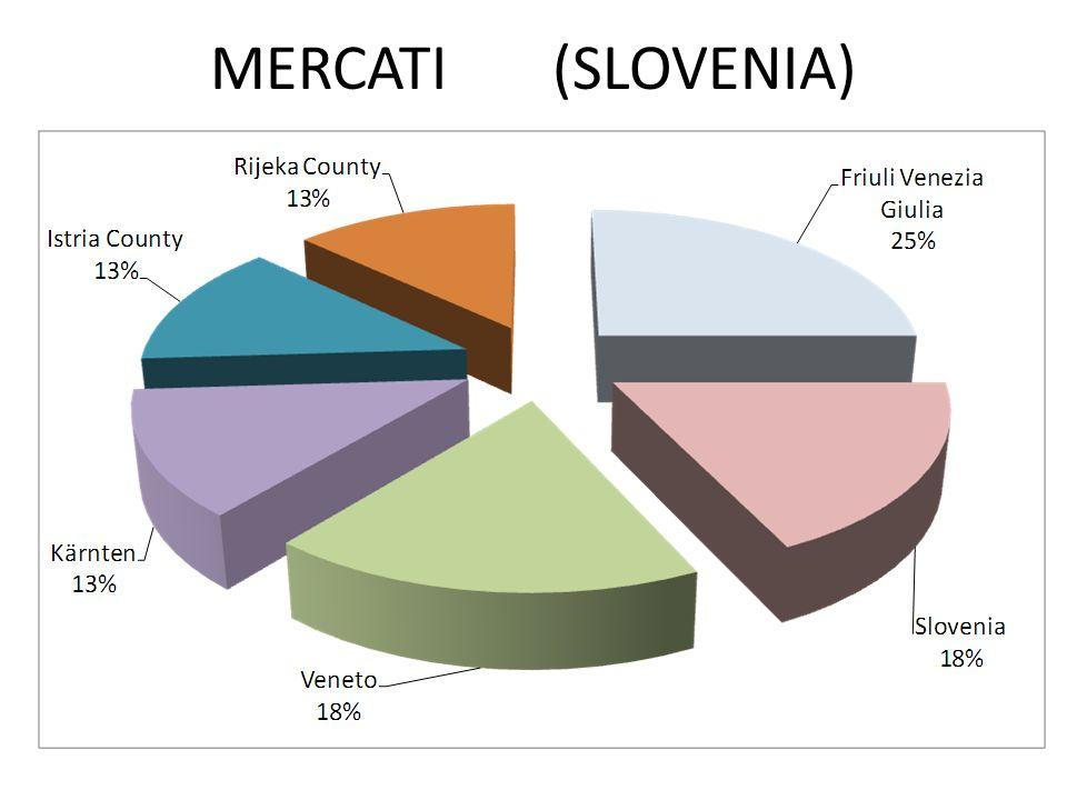 MERCATI (SLOVENIA)