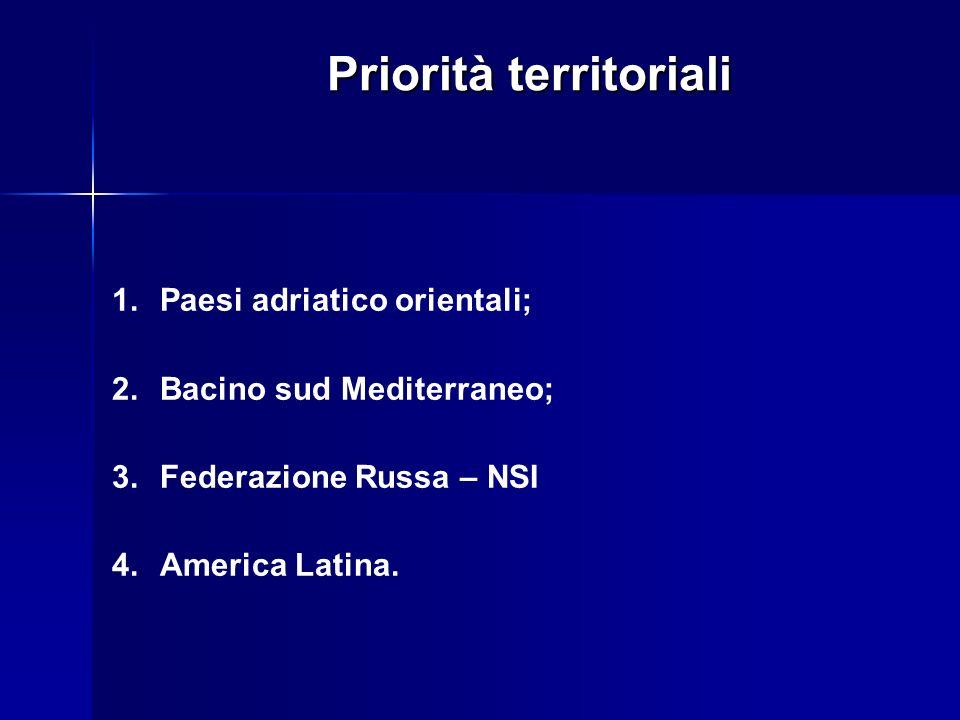 1.Paesi adriatico orientali; 2.Bacino sud Mediterraneo; 3.Federazione Russa – NSI 4.America Latina.