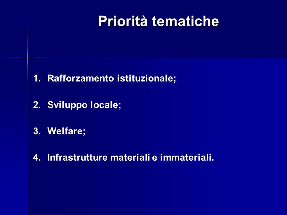 1.Rafforzamento istituzionale; 2.Sviluppo locale; 3.Welfare; 4.Infrastrutture materiali e immateriali.