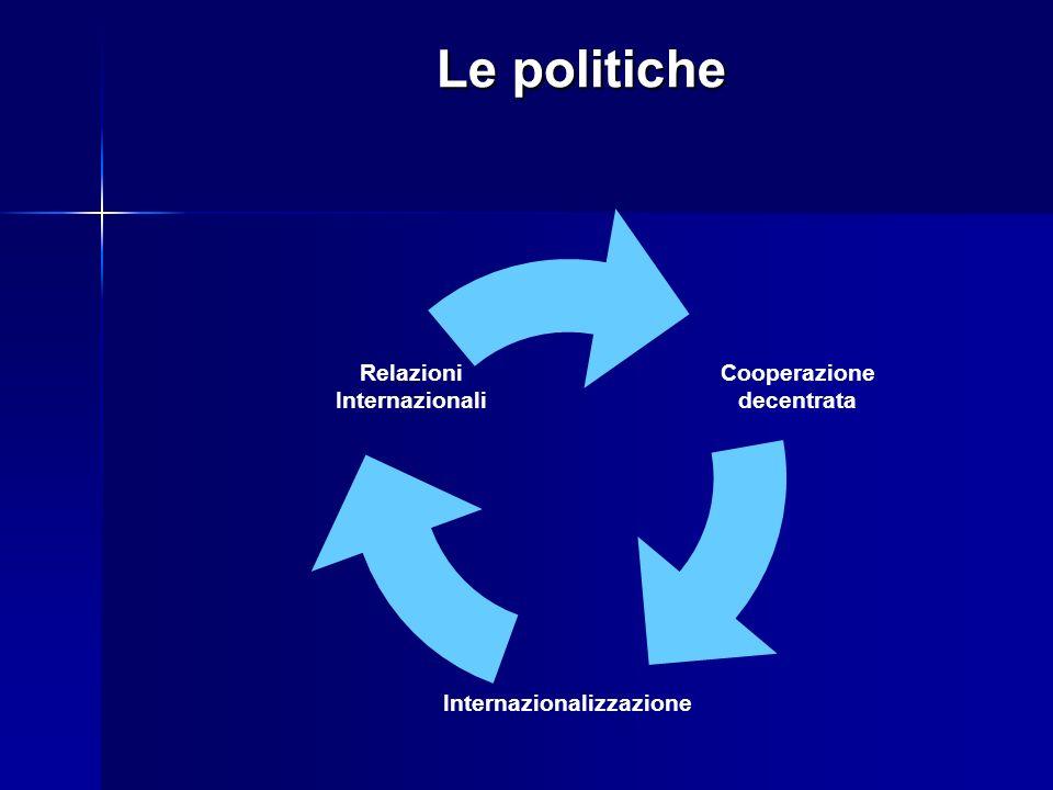 Le politiche Cooperazione decentrata Relazioni Internazionali