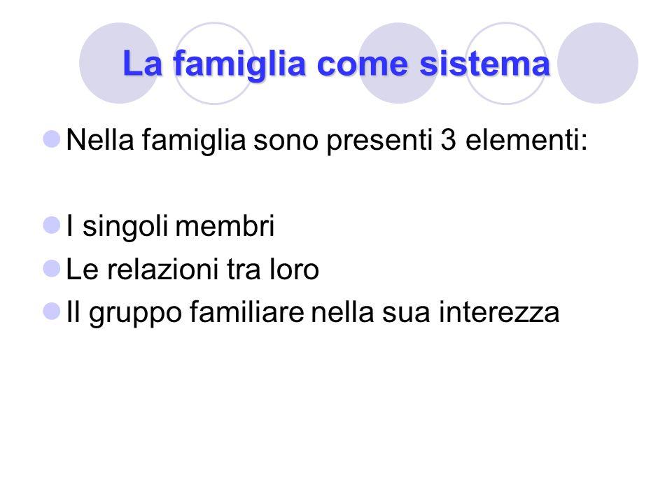 La famiglia come sistema Nella famiglia sono presenti 3 elementi: I singoli membri Le relazioni tra loro Il gruppo familiare nella sua interezza