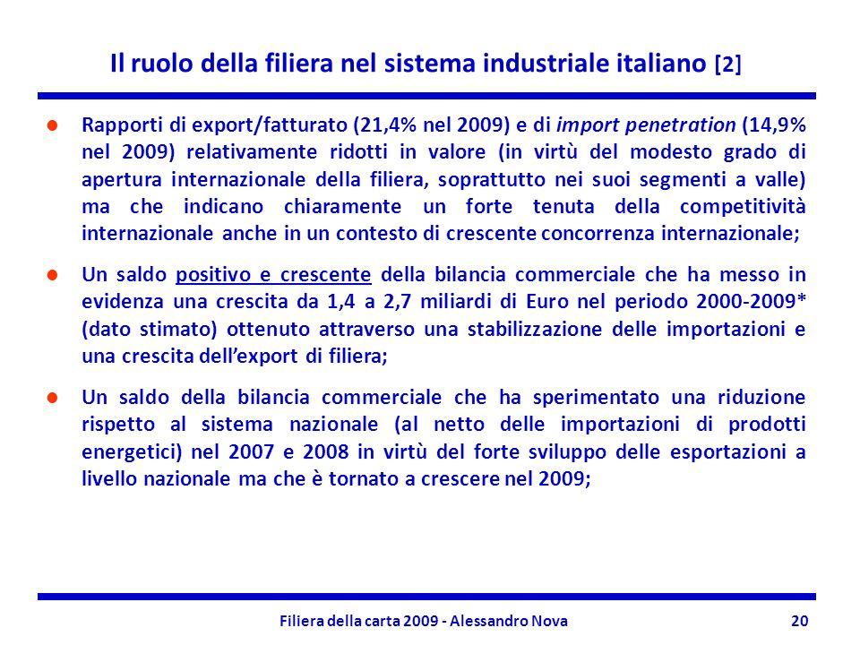 Filiera della carta 2009 - Alessandro Nova20 Il ruolo della filiera nel sistema industriale italiano [2] Rapporti di export/fatturato (21,4% nel 2009) e di import penetration (14,9% nel 2009) relativamente ridotti in valore (in virtù del modesto grado di apertura internazionale della filiera, soprattutto nei suoi segmenti a valle) ma che indicano chiaramente un forte tenuta della competitività internazionale anche in un contesto di crescente concorrenza internazionale; Un saldo positivo e crescente della bilancia commerciale che ha messo in evidenza una crescita da 1,4 a 2,7 miliardi di Euro nel periodo 2000-2009* (dato stimato) ottenuto attraverso una stabilizzazione delle importazioni e una crescita dellexport di filiera; Un saldo della bilancia commerciale che ha sperimentato una riduzione rispetto al sistema nazionale (al netto delle importazioni di prodotti energetici) nel 2007 e 2008 in virtù del forte sviluppo delle esportazioni a livello nazionale ma che è tornato a crescere nel 2009;