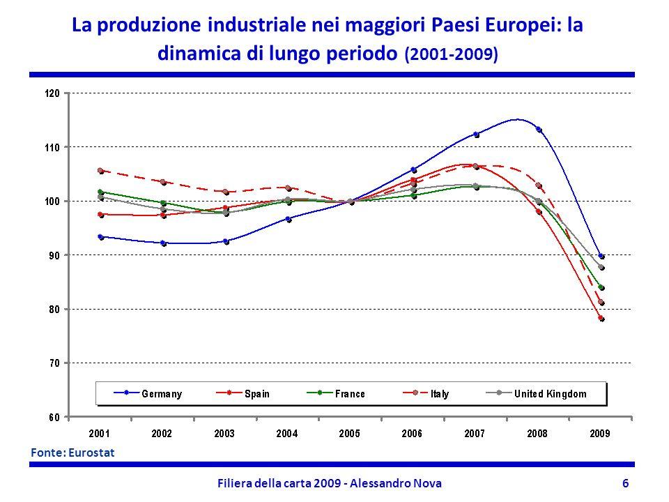 Filiera della carta 2009 - Alessandro Nova6 La produzione industriale nei maggiori Paesi Europei: la dinamica di lungo periodo (2001-2009) Fonte: Eurostat