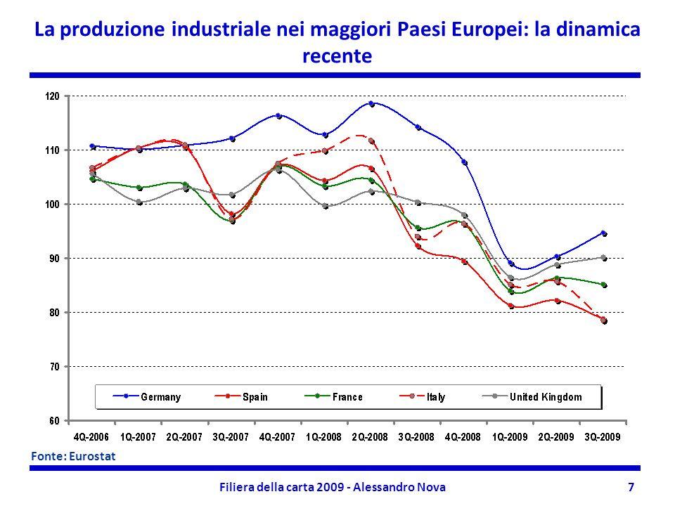 Filiera della carta 2009 - Alessandro Nova7 La produzione industriale nei maggiori Paesi Europei: la dinamica recente Fonte: Eurostat