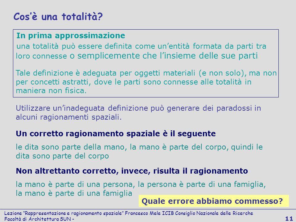 Lezione Rappresentazione e ragionamento spaziale Francesco Mele ICIB Consiglio Nazionale delle Ricerche Facoltà di Architettura SUN - 11 Cosè una tota