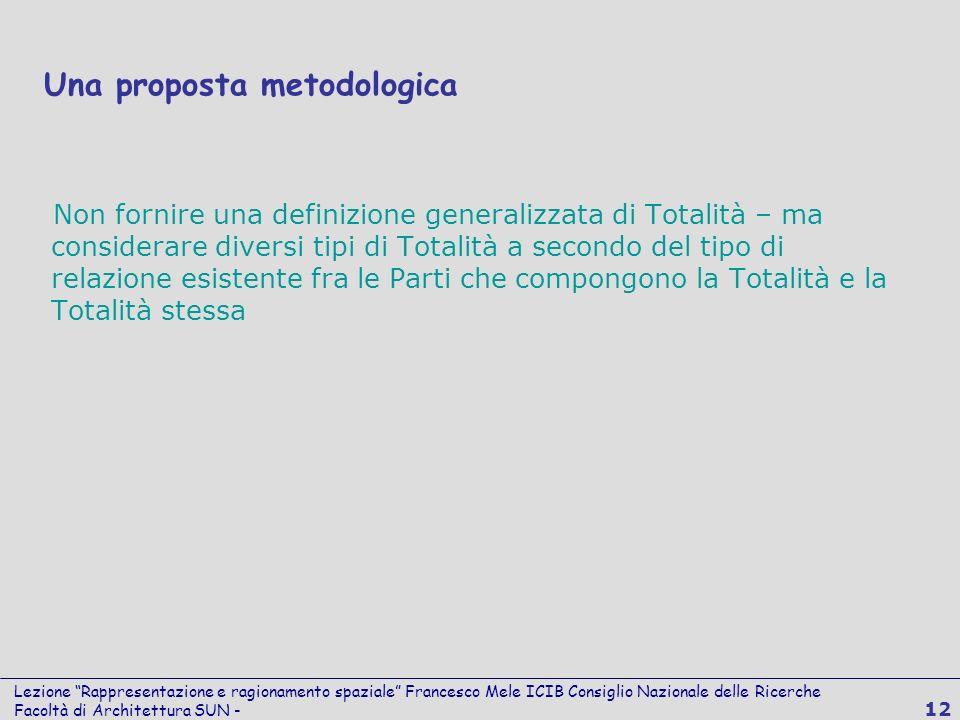 Lezione Rappresentazione e ragionamento spaziale Francesco Mele ICIB Consiglio Nazionale delle Ricerche Facoltà di Architettura SUN - 12 Una proposta