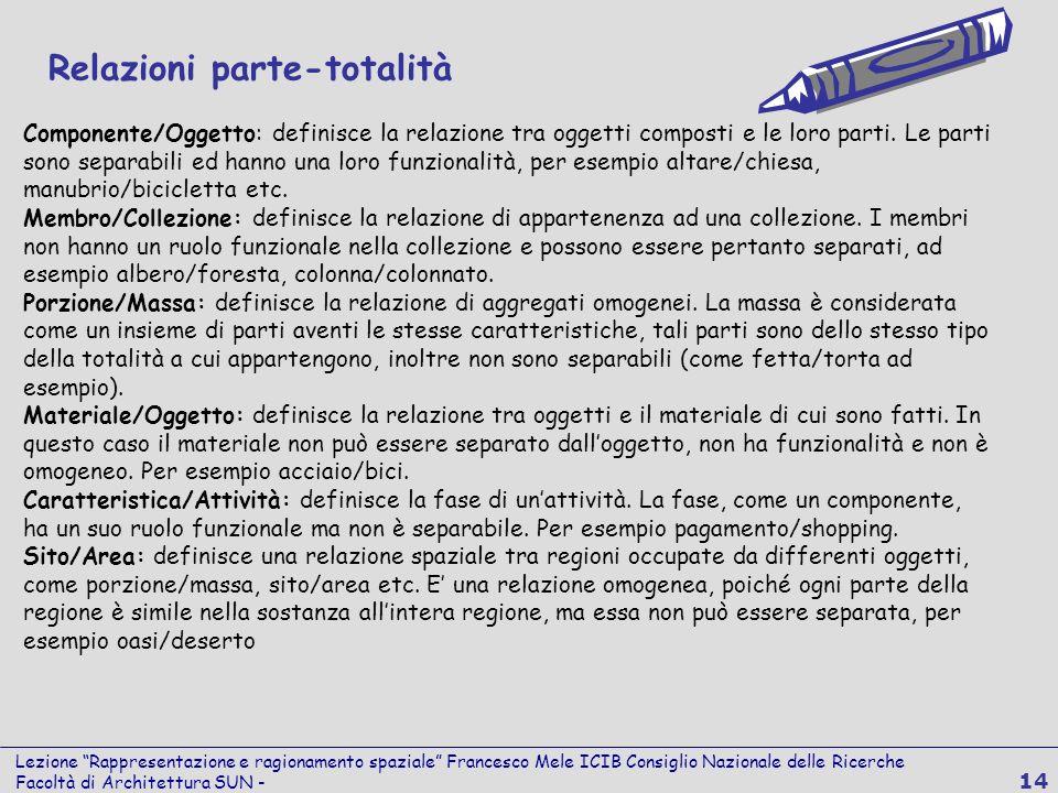 Lezione Rappresentazione e ragionamento spaziale Francesco Mele ICIB Consiglio Nazionale delle Ricerche Facoltà di Architettura SUN - 14 Componente/Og