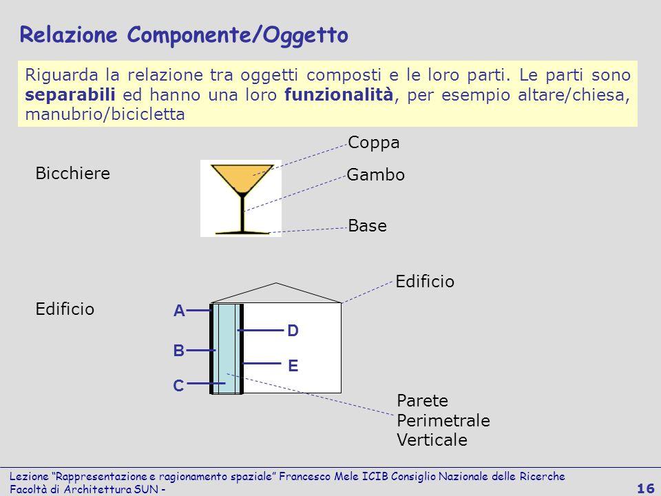 Lezione Rappresentazione e ragionamento spaziale Francesco Mele ICIB Consiglio Nazionale delle Ricerche Facoltà di Architettura SUN - 16 Riguarda la r