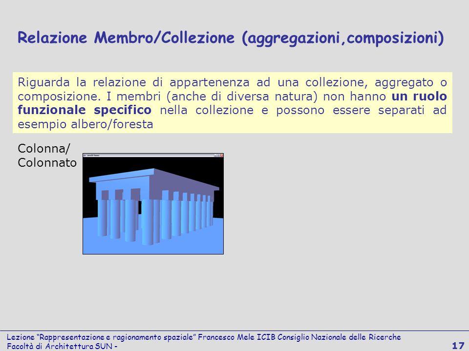 Lezione Rappresentazione e ragionamento spaziale Francesco Mele ICIB Consiglio Nazionale delle Ricerche Facoltà di Architettura SUN - 17 Riguarda la r