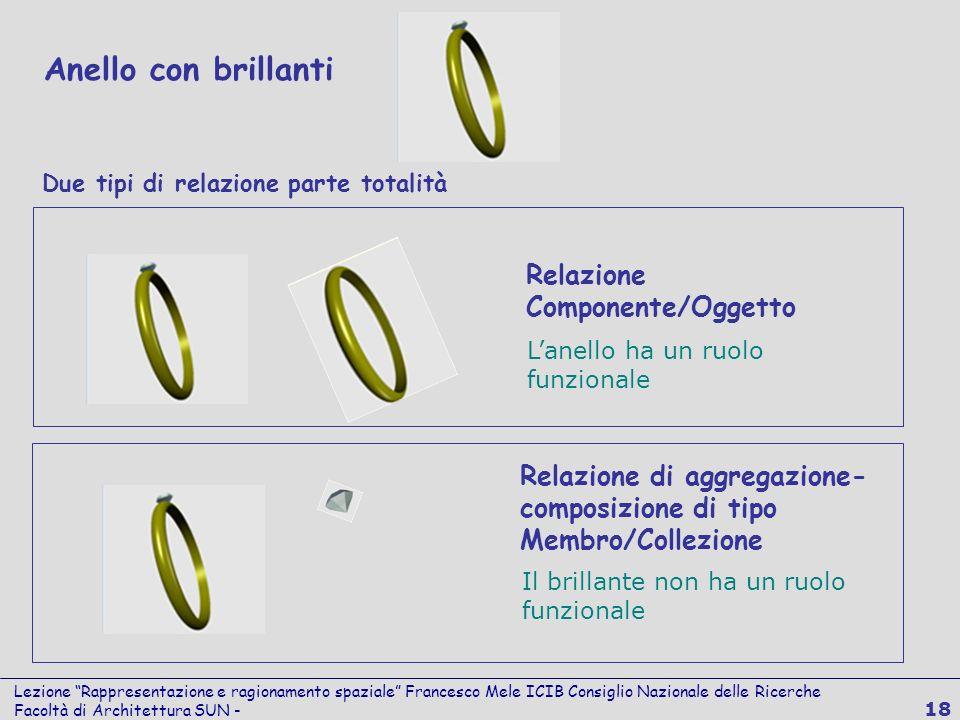Lezione Rappresentazione e ragionamento spaziale Francesco Mele ICIB Consiglio Nazionale delle Ricerche Facoltà di Architettura SUN - 18 Relazione Com