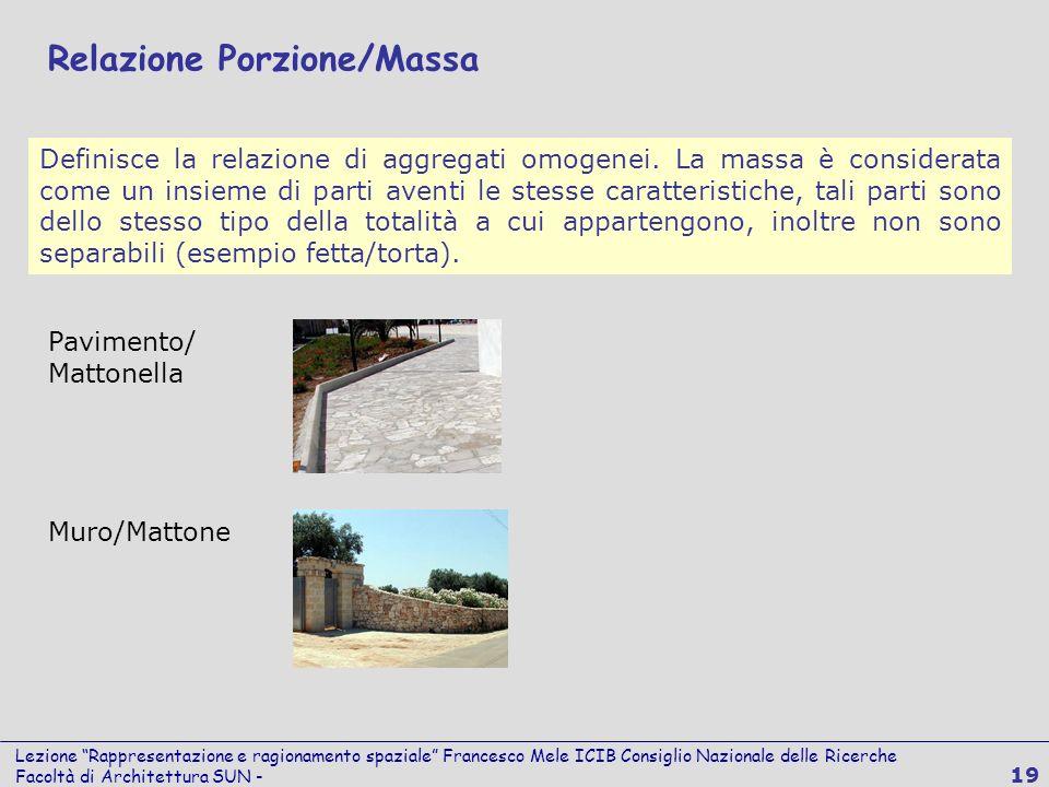 Lezione Rappresentazione e ragionamento spaziale Francesco Mele ICIB Consiglio Nazionale delle Ricerche Facoltà di Architettura SUN - 19 Definisce la