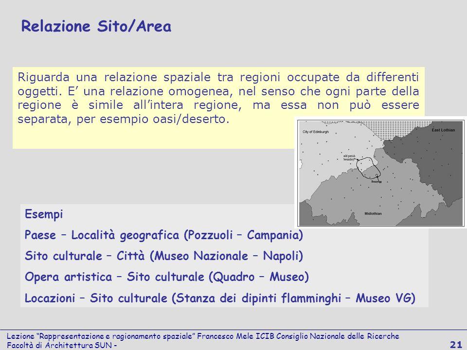 Lezione Rappresentazione e ragionamento spaziale Francesco Mele ICIB Consiglio Nazionale delle Ricerche Facoltà di Architettura SUN - 21 Riguarda una
