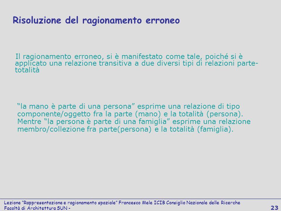 Lezione Rappresentazione e ragionamento spaziale Francesco Mele ICIB Consiglio Nazionale delle Ricerche Facoltà di Architettura SUN - 23 Risoluzione d