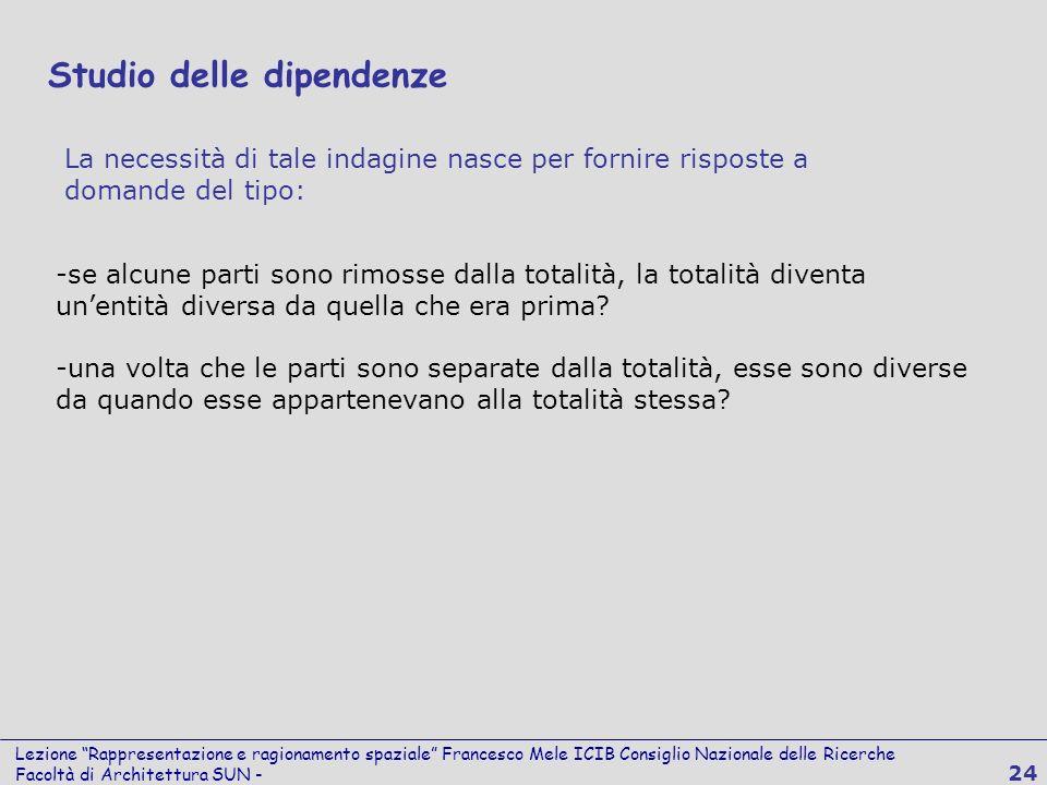 Lezione Rappresentazione e ragionamento spaziale Francesco Mele ICIB Consiglio Nazionale delle Ricerche Facoltà di Architettura SUN - 24 Studio delle