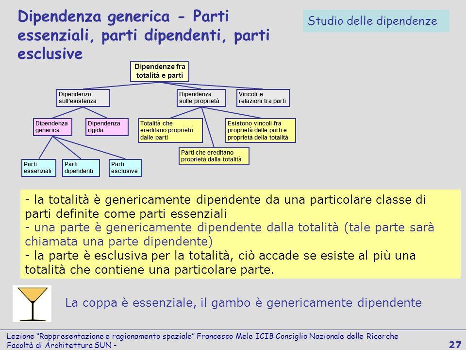 Lezione Rappresentazione e ragionamento spaziale Francesco Mele ICIB Consiglio Nazionale delle Ricerche Facoltà di Architettura SUN - 27 Dipendenza ge