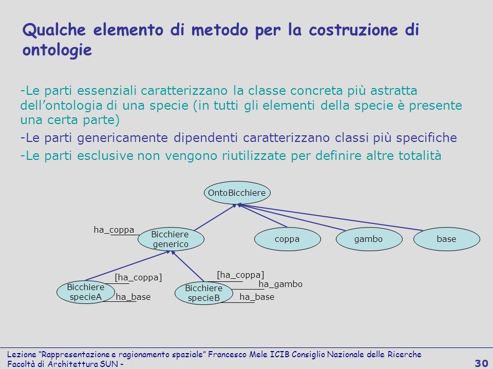 Lezione Rappresentazione e ragionamento spaziale Francesco Mele ICIB Consiglio Nazionale delle Ricerche Facoltà di Architettura SUN - 30 -Le parti ess