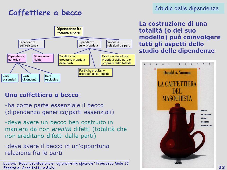 Lezione Rappresentazione e ragionamento spaziale Francesco Mele ICIB Consiglio Nazionale delle Ricerche Facoltà di Architettura SUN - 33 Caffettiere a