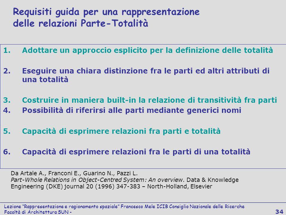 Lezione Rappresentazione e ragionamento spaziale Francesco Mele ICIB Consiglio Nazionale delle Ricerche Facoltà di Architettura SUN - 34 Requisiti gui