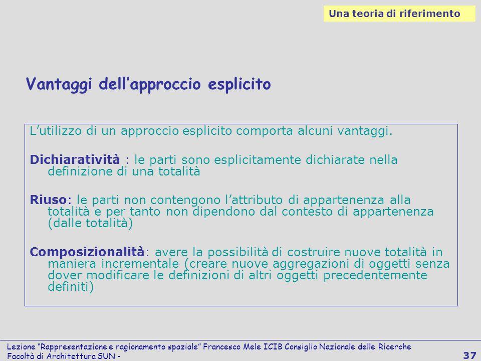 Lezione Rappresentazione e ragionamento spaziale Francesco Mele ICIB Consiglio Nazionale delle Ricerche Facoltà di Architettura SUN - 37 Vantaggi dell