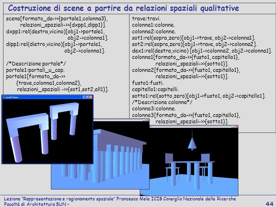 Lezione Rappresentazione e ragionamento spaziale Francesco Mele ICIB Consiglio Nazionale delle Ricerche Facoltà di Architettura SUN - 44 scena[formato