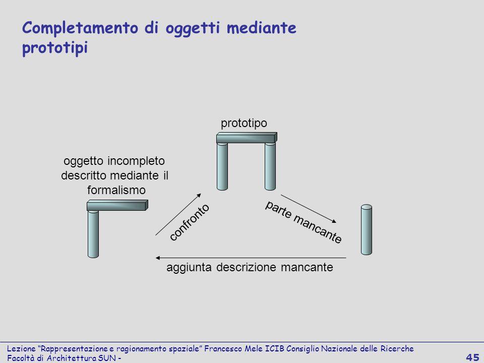Lezione Rappresentazione e ragionamento spaziale Francesco Mele ICIB Consiglio Nazionale delle Ricerche Facoltà di Architettura SUN - 45 Completamento
