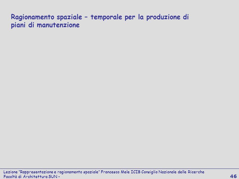 Lezione Rappresentazione e ragionamento spaziale Francesco Mele ICIB Consiglio Nazionale delle Ricerche Facoltà di Architettura SUN - 46 Ragionamento